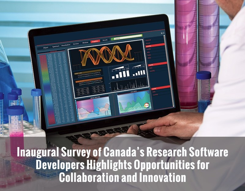 Most research software in Canada is developed by researchers themselves, rather than software developers (CNW Group/CANARIE Inc.)