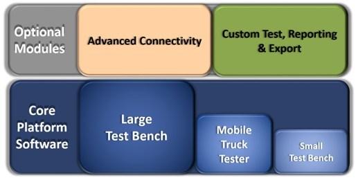 MARS M3 Software Architecture
