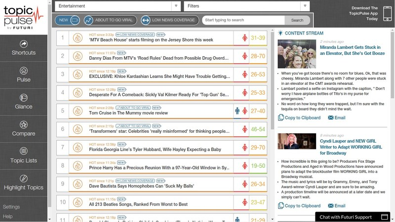 TopicPulse's new content stream takes its powerful real-time story discovery tools and marries it with the writing and curation skills of radio format experts. Radio partners who log into their TopicPulse account will now see a live stream of content ideas specific to their format and target, based on TopicPulse's data and curated by Futuri's team of writers and producers with extensive radio experience.