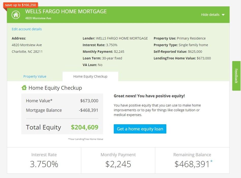 Home Equity Checkup