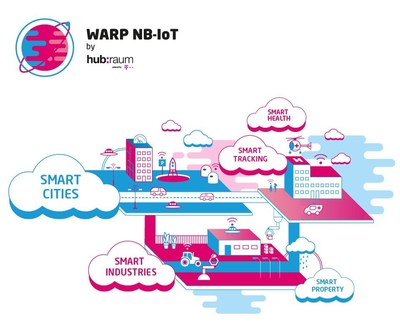 Startups and growing companies apply to WARP NB-IoT! (PRNewsfoto/hub:raum Krakow)