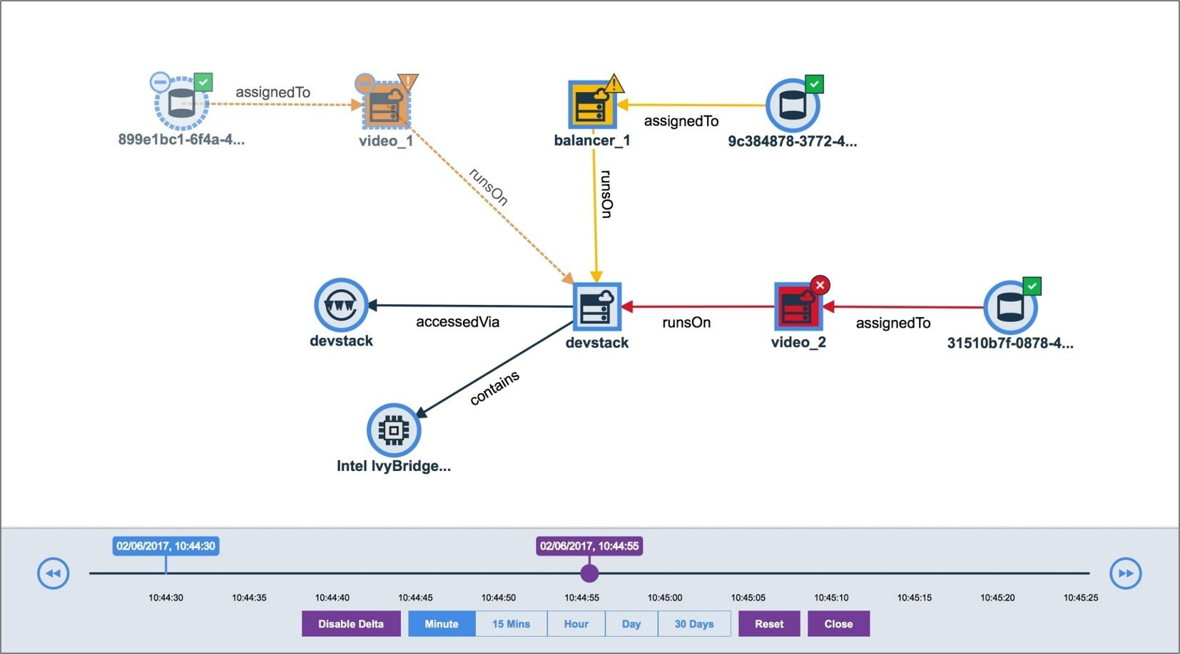A new capability for IBM Netcool Operations Insight provides a visual map of the underlying infrastructure across a company's hybrid cloud network, including public cloud and on-premises systems. This example shows the assets supporting a cloud-based video conferencing services.