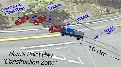Utilisation de cartes aériennes et de données 3D de terrain pour obtenir des mesures et pour créer des diagrammes 2D et 3D précis