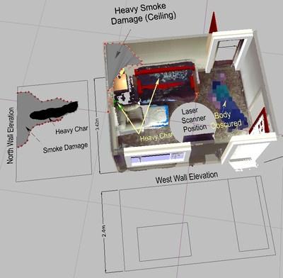 Crie diagramas de cena de incêndio detalhados a partir de seus dados 3D, incluindo elevação da parede e padrões de carbonização