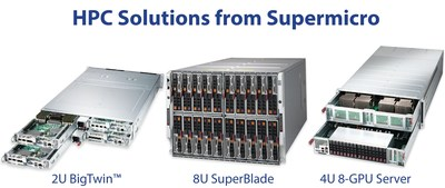 Supermicro Introduces Workload Optimized HPC Solutions with New Intel X11 Architecture at the International Supercomputing Conference 2017