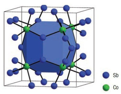 Cobalt and Stibium form a crystalline grid. There is the region with free atom of Indium in the center of crystal cell (PRNewsfoto/NUST MISIS)