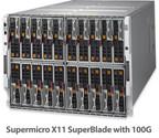 El nuevo servidor X11 SuperBlade® de Supermicro hace gala de un rendimiento I/O con el tejido Intel® Omni-Path