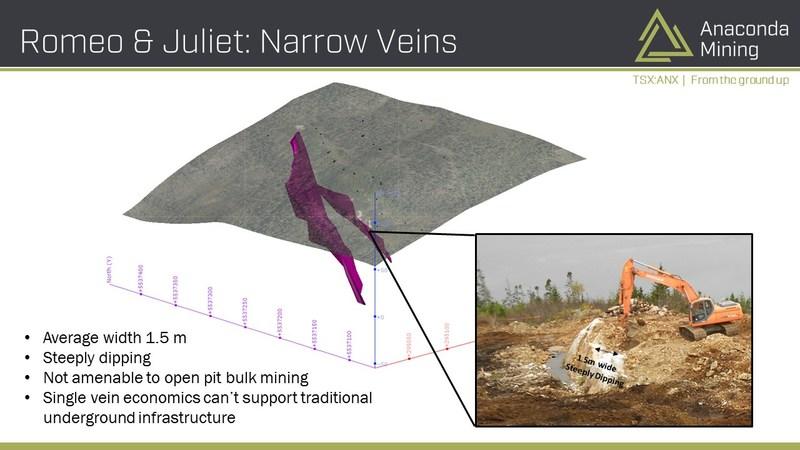 Anaconda Mining - Romeo & Juliet: Narrow Veins (CNW Group/Anaconda Mining Inc.)
