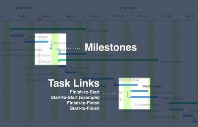 Ricksoft Releases WBS Gantt-Chart for JIRA 9.1 Project Management Software Add-On for Atlassian JIRA