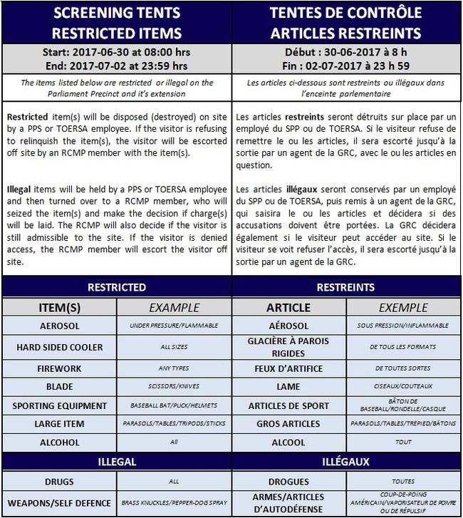 Tente de contrôle - Articles restreints (Groupe CNW/Patrimoine canadien)