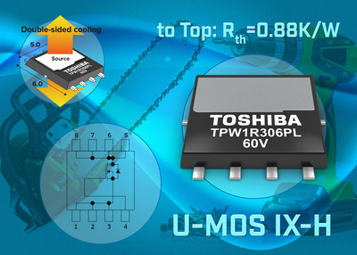 Toshiba has added an N-channel device in a DSOP Advance SMD package with dual-sided cooling to its lineup of power MOSFETs.