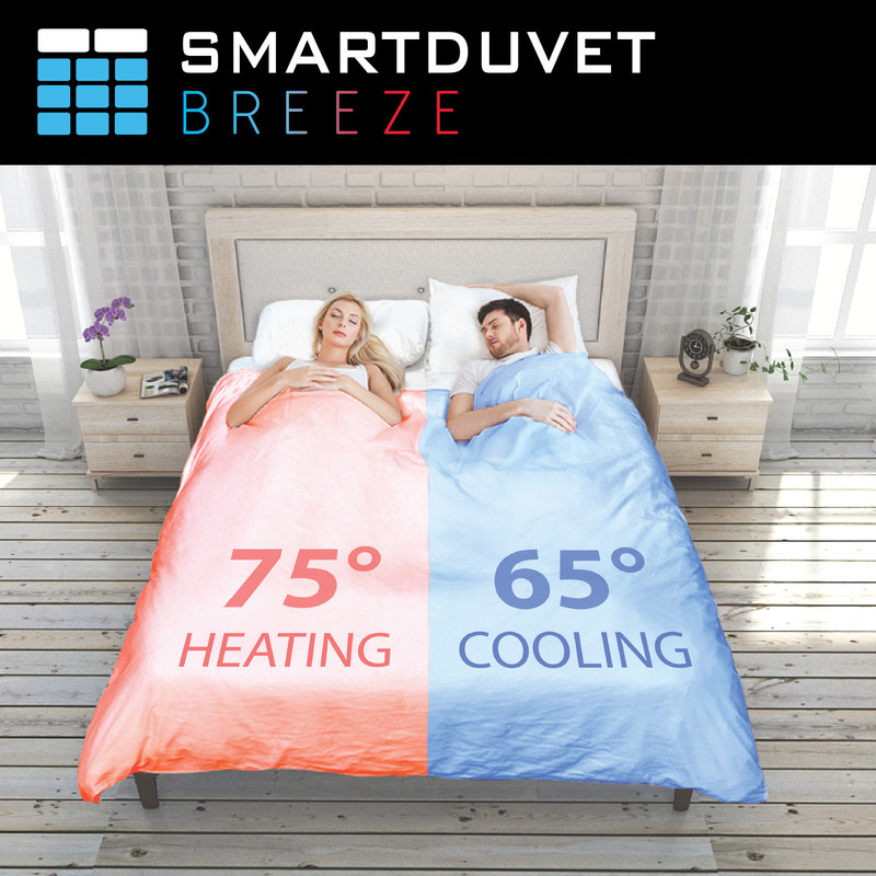 World's First Dual-Zone Climate-Controlled Self-Making Bed. (PRNewsfoto/Smartduvet)
