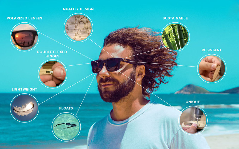 Highlights of all of the 8 features of the Joplins Sunglasses.