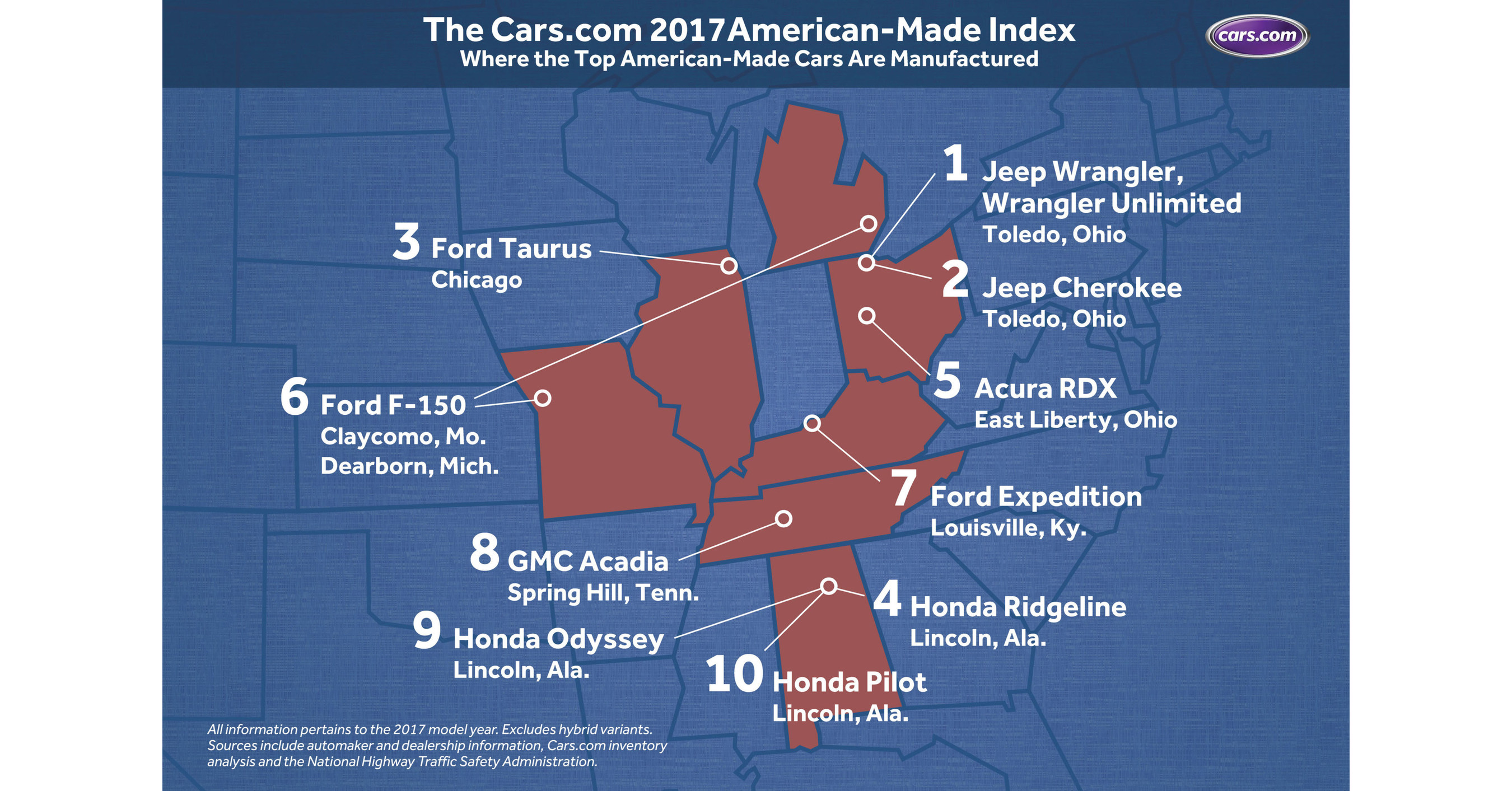 Cars.com Releases 2017 American-Made Index