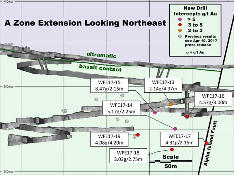 Figure 4: A Zone Extension Longitudinal view looking to the northeast with significant new drill results highlighted. All downhole intervals shown. True thickness to be determined. (CNW Group/RNC Minerals)