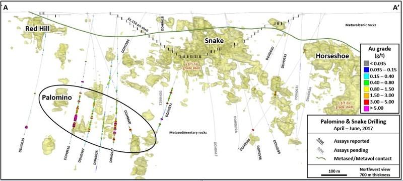 Figure 2 – Northwest Long Section of the Palomino-Snake-Horseshoe Mineralised Corridor (CNW Group/OceanaGold Corporation)