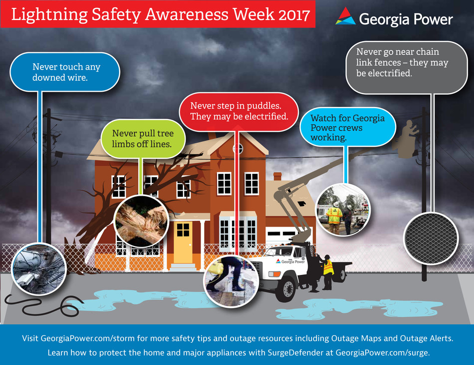 Visit GeorgiaPower.com/storm for more safety tips and outage resources including Outage Maps and Outage Alerts. Learn how to protect the home and major appliances with SurgeDefender at GeorgiaPower.com/surge.