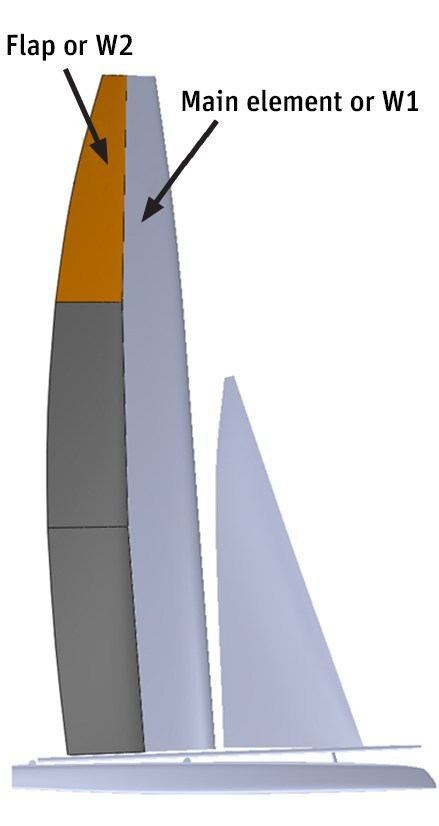 CAD model of wing