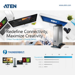 ATEN Introduces 4K Dual-View Thunderbolt(TM) 2 Sharing Device in North America