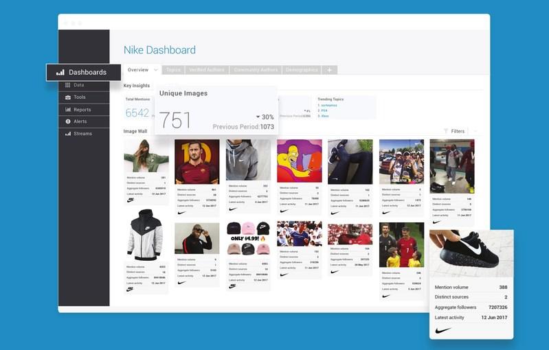 Sample brand dashboard in Brandwatch Image Insights logo detection platform.