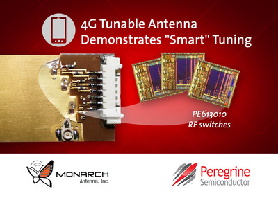 "Peregrine Semiconductor's PE613010 RF switches enable ""smart"" tuning in Monarch Antenna's 4G tunable antenna. Pictured is the ground-plane side of the antenna board; the PE613010 RF switches are wire bonded to the board."
