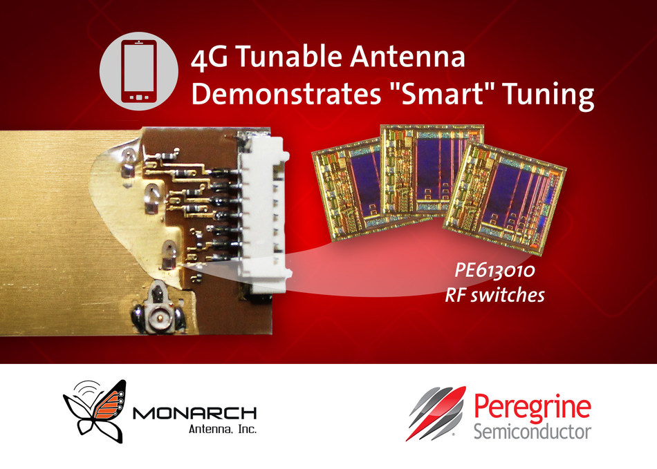 """Peregrine Semiconductor's PE613010 RF switches enable """"smart"""" tuning in Monarch Antenna's 4G tunable antenna. Pictured is the ground-plane side of the antenna board; the PE613010 RF switches are wire bonded to the board."""