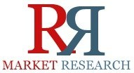 Biometric PoS Terminals Market 27.81% CAGR to 2021 Rise in Fraud at Merchant