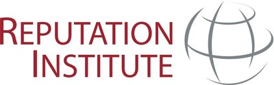 Reputation Institute Logo (CNW Group/Argyle Public Relationships)
