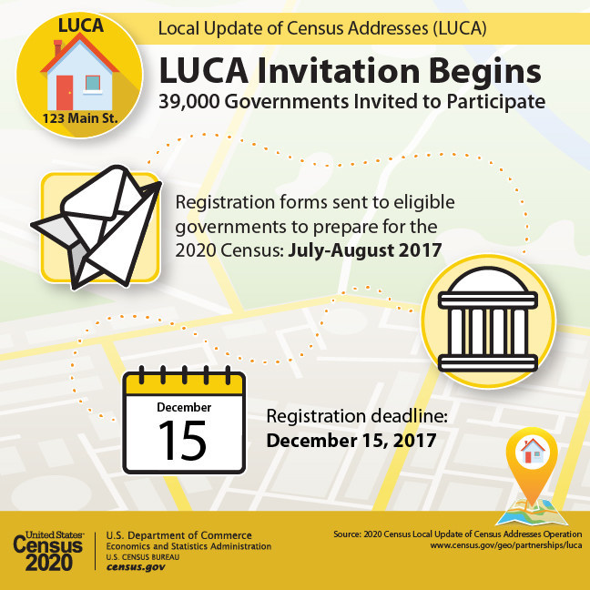 This graphic shows the Local Update of Census Addresses invitation timeline. Starting July 14, the U.S. Census Bureau will invite 39,000 governments to participate in the LUCA Operation. Governments will have until December 15, 2017 to register. This operation is the only opportunity governments have to review and improve the Census Bureau's residential address list before the 2020 Census.