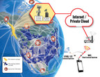 TNW Wireless iPCS Cloud Spectrum (CNW Group/United American)
