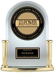 Esurance Receives J.D. Power Award Ranking Highest Customer Satisfaction among Auto Insurers in California