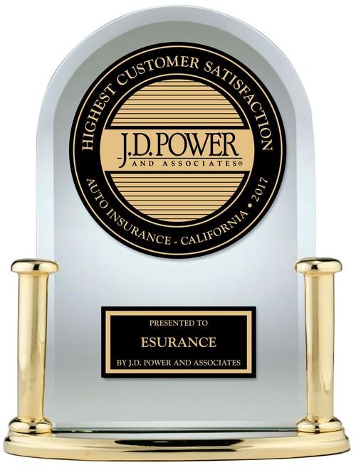 Esurance receives J.D. Power award ranking highest customer satisfaction among auto insurers in California.