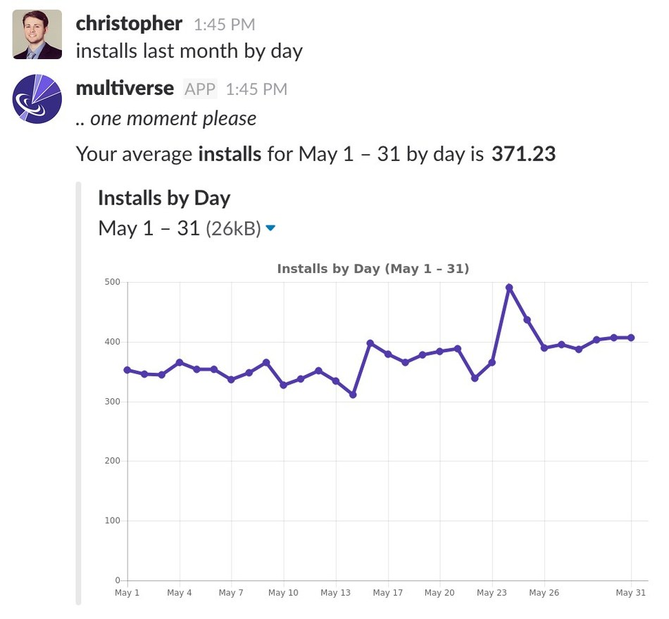 tunebot: Show me app installs in May, by day.