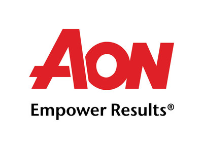 Aon plc (http://www.aon.com) is a leading global provider of risk management, insurance brokerage and reinsurance brokerage, and human resources solutions and outsourcing services. Through its more than 72,000 colleagues worldwide, Aon unites to empower results for clients in over 120 countries via innovative risk and people solutions. For further information on our capabilities and to learn how we empower results for clients, please visit: http://aon.mediaroom.com. (PRNewsFoto/Aon Corporation)