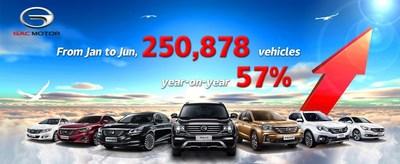 GAC Motor met à jour ses records de vente avec 250 878 véhicules vendus au premier semestre de 2017 (PRNewsfoto/GAC Motor)