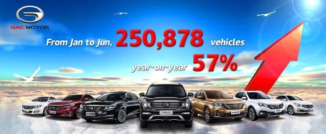 GAC Motor renueva su récord de ventas con 250.878 vehículos vendidos en la primera mitad de 2017 (PRNewsfoto/GAC Motor)