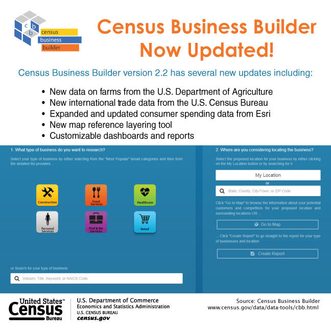 Version 2.2 of Census Business Builder is now here! The new update includes agricultural data from the U.S. Department of Agriculture, expanded consumer spending data, new dash boards, and new mapping tools. Both the editions of the tool have these new features.