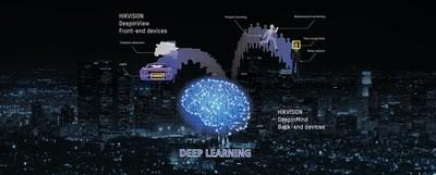 Deep Learning infographics