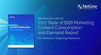 NetLine Corporation Research Identifies Important B2B Content Marketing Strategy Opportunities