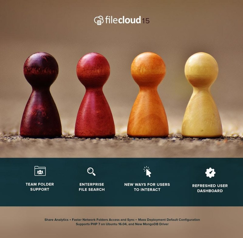 FileCloud 15 Launch