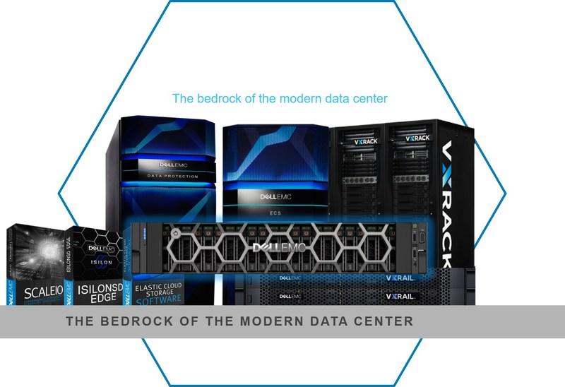 Dell EMC PowerEdge: The Bedrock of the Modern Data Center