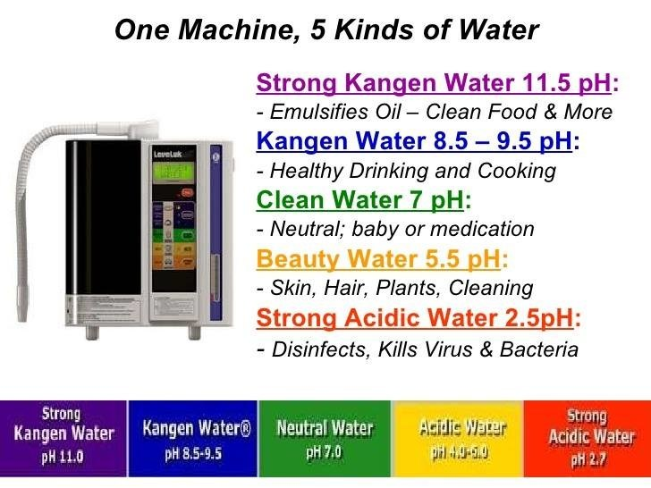 Kangen Water Filter in relation to usage