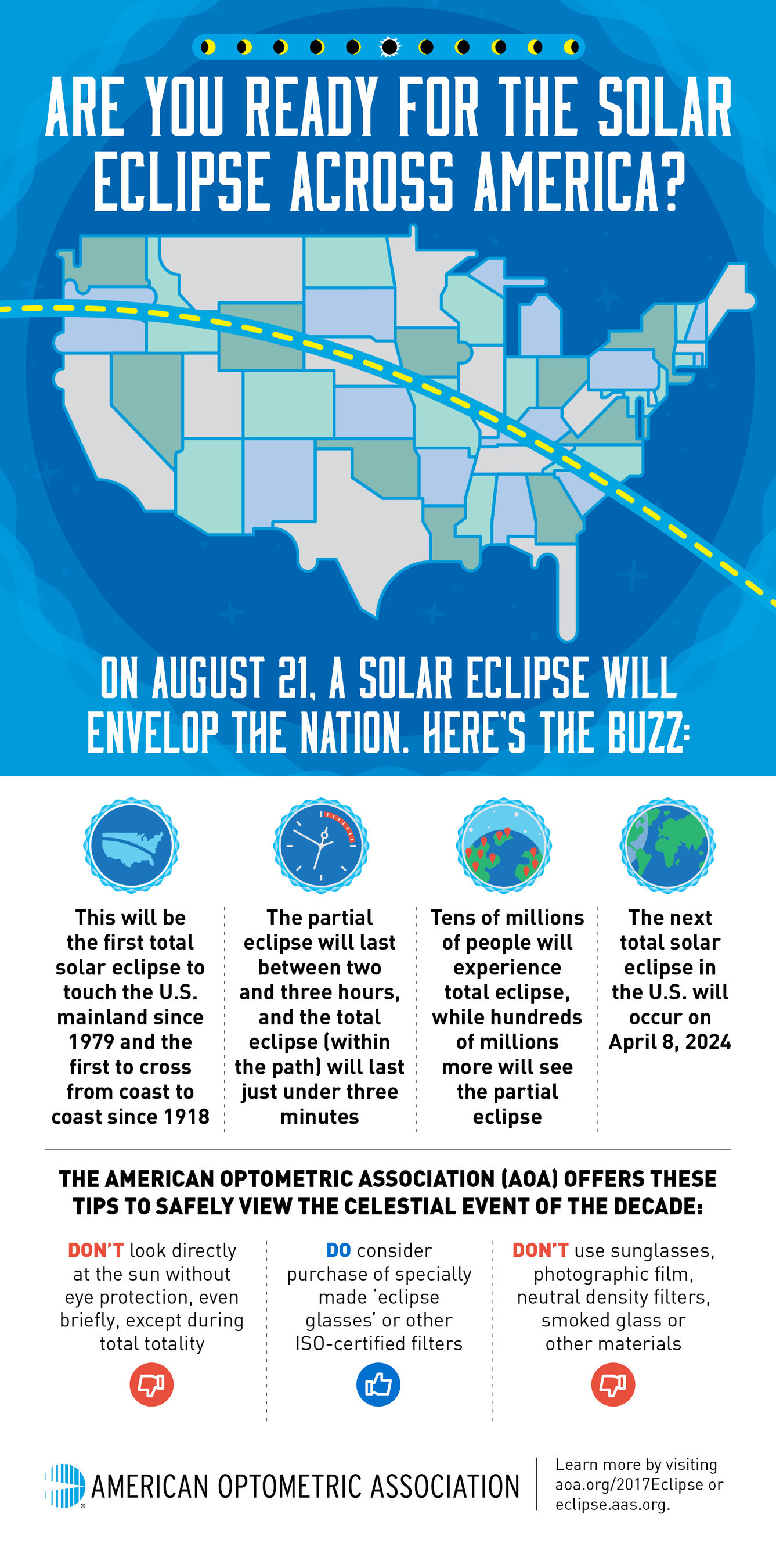 Are You Ready for the Solar Eclipse Across America?