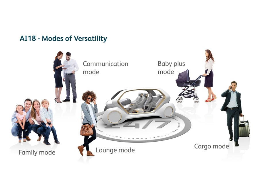 Adient, will showcase its new AI18 demonstrator for level-3 and level-4 autonomous vehicles at this year's International Motor Show (IAA) in Frankfurt am Main. The convertible seating system provides users with optimum seating arrangements and space according to the situation, as well as various usage options and technical aids that make travel as efficient, comfortable and safe as possible. (PRNewsfoto/Adient)