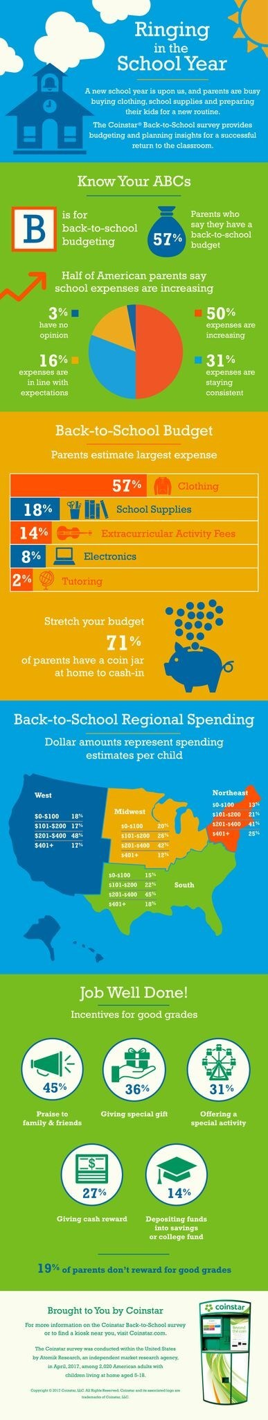 A new back-to-school infographic, based on Coinstar survey results, show that the majority of U.S. families (57%) with school-aged children have a back-to-school budget and anticipate clothing to be their highest expense. Other interesting findings reported, including the fact that most parents reward their children for achieving good grades.
