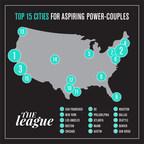 The League Ranks Denver 'Top City for Aspiring PowerCouples' & Announces Launch!