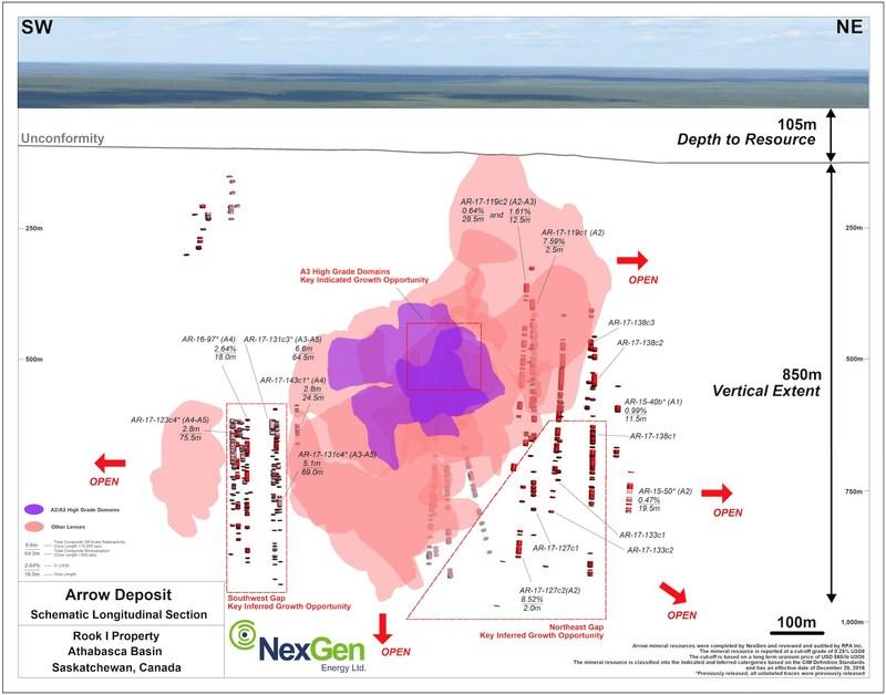 Figure 1: Summer 2017 Drilling Growth Target Areas (CNW Group/NexGen Energy Ltd.)