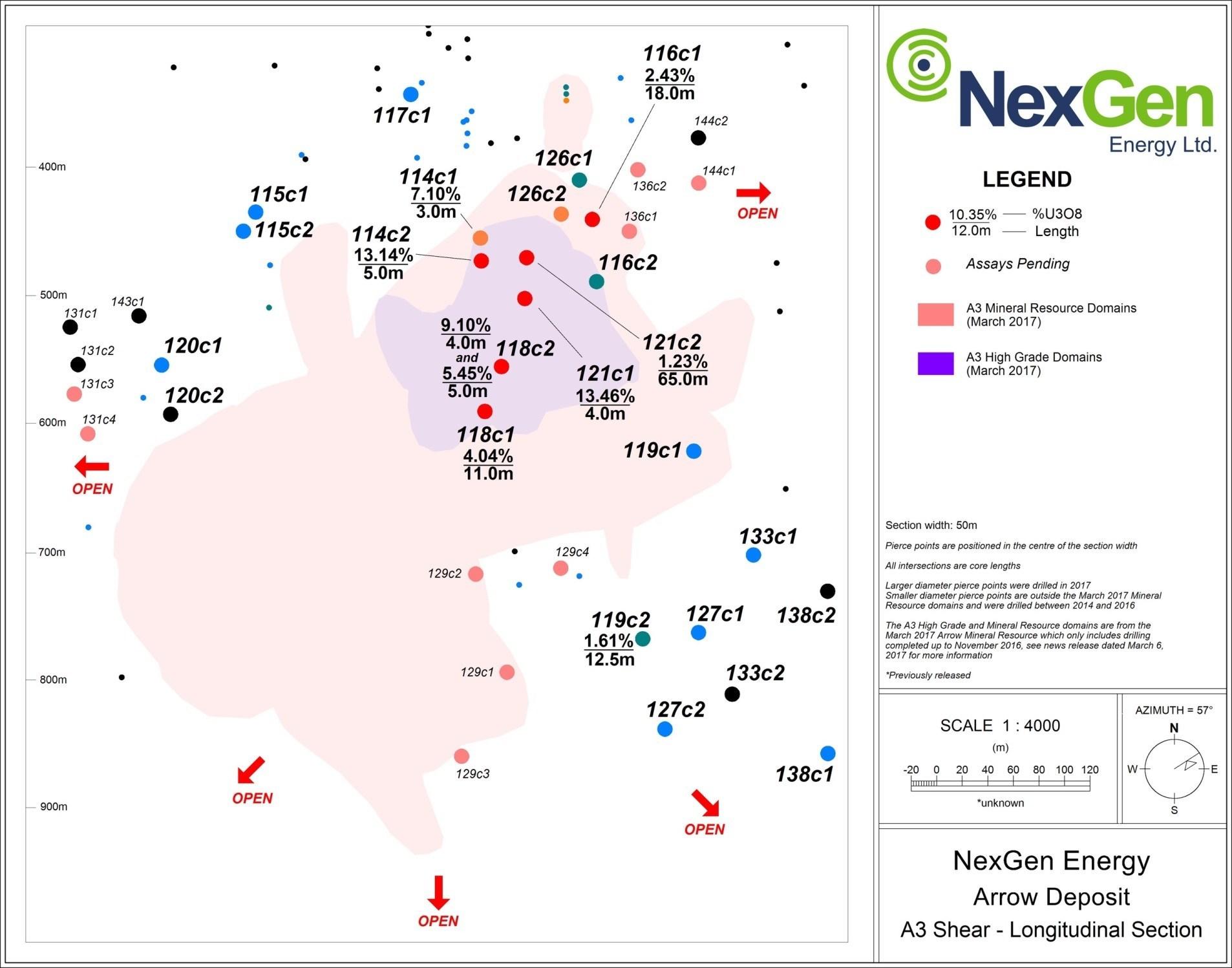 Figure 3: A3 Mineralized Long Section (CNW Group/NexGen Energy Ltd.)