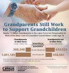 U.S. Census Bureau Facts for Features: National Grandparents Day 2017: Sept. 10