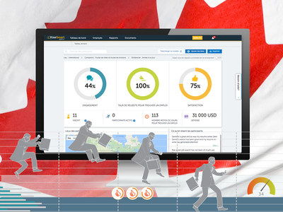 RiseSmart Insight™ now benefits Canadian employers; Industry's first, real-time outplacement platform provides HR teams with analytics, reporting and transparency throughout the entire transition process. www.risesmart.com